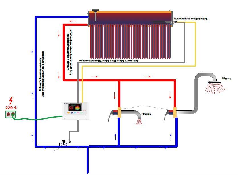 100-360լ/օր թերմոսիֆոն ջերմային կայան (Compact)